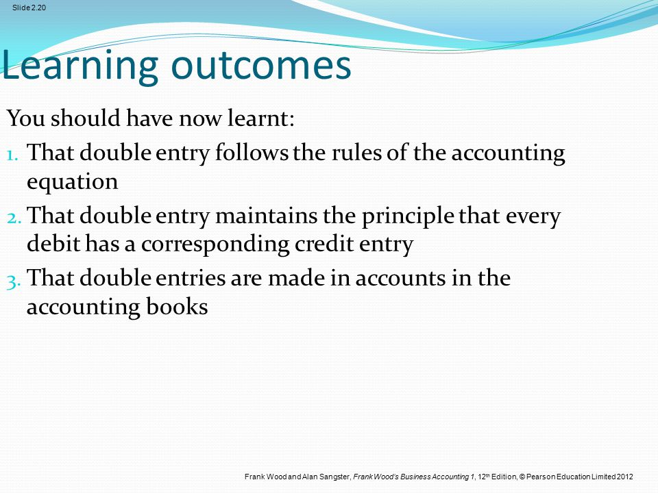 Frank Wood and Alan Sangster, Frank Wood's Business Accounting 1, 12 th Edition, © Pearson Education Limited 2012 Slide 2.20 Learning outcomes You should have now learnt: 1.