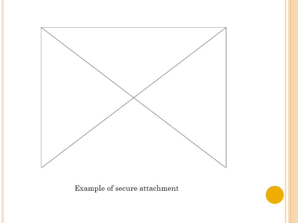 Example of secure attachment