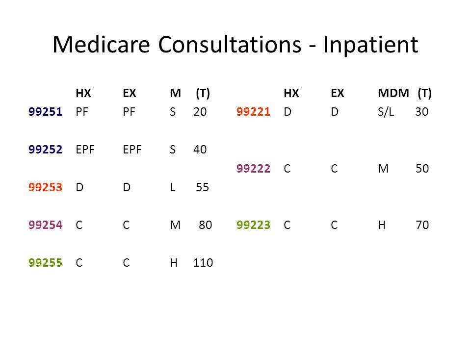 Medicare Consultations - Inpatient HXEXM (T) 99251PFPFS 20 99252EPFEPFS 40 99253DDL 55 99254CCM 80 99255CCH 110 HXEXMDM (T) 99221DDS/L 30 99222CCM 50 99223CCH 70