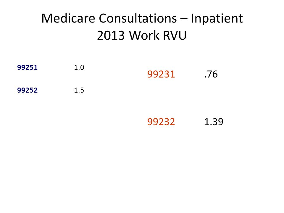 Medicare Consultations – Inpatient 2013 Work RVU 992511.0 992521.5 99231.76 992321.39