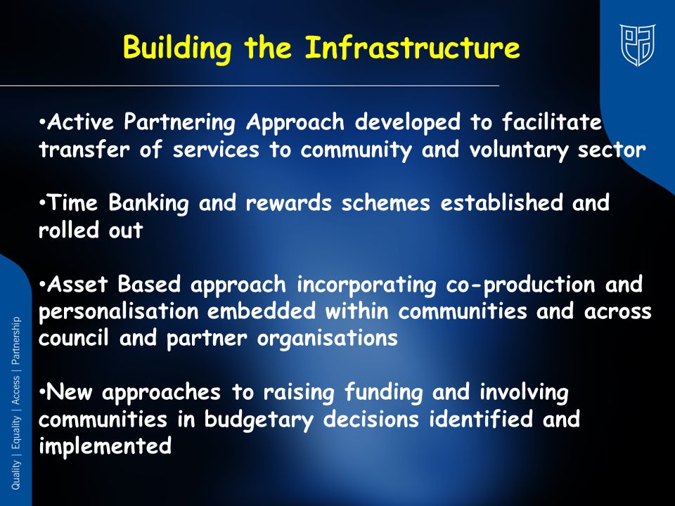 Building the Infrastructure Active Partnering Approach developed to facilitate transfer of services to community and voluntary sector Time Banking and rewards schemes established and rolled out Asset Based approach incorporating co-production and personalisation embedded within communities and across council and partner organisations New approaches to raising funding and involving communities in budgetary decisions identified and implemented