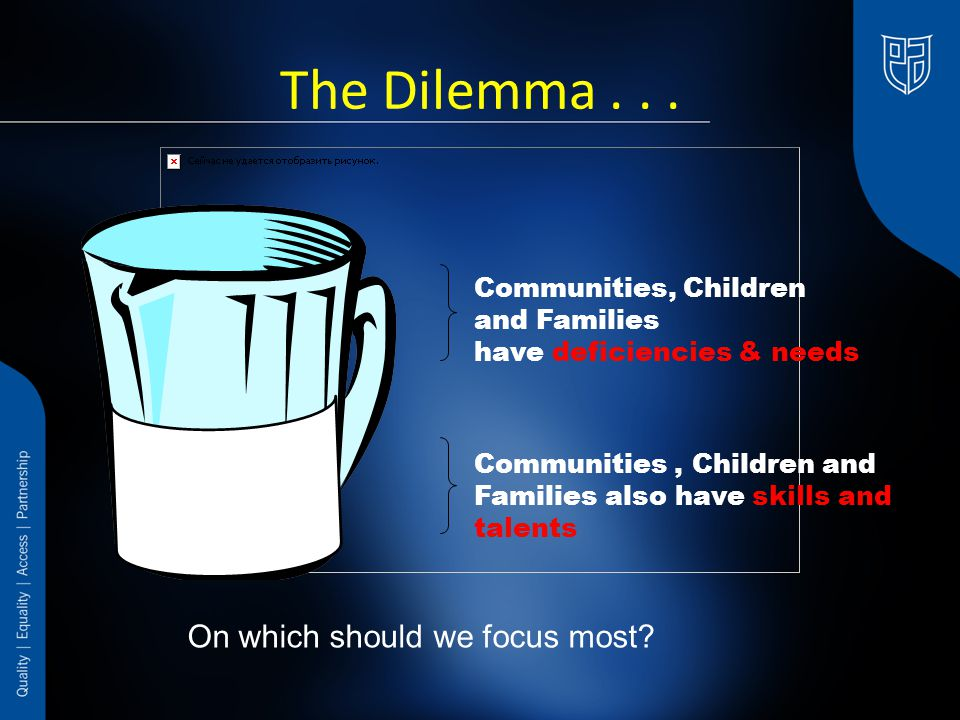 Communities, Children and Families have deficiencies & needs Communities, Children and Families also have skills and talents The Dilemma...