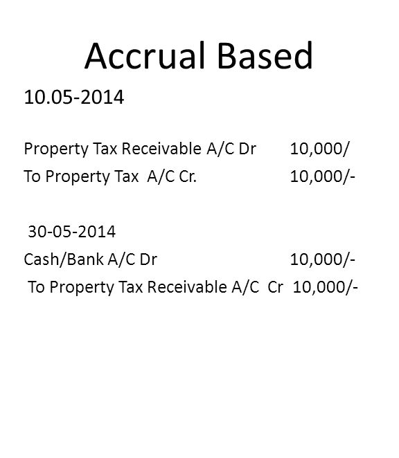 Accrual Based 10.05-2014 Property Tax Receivable A/C Dr 10,000/ To Property Tax A/C Cr.
