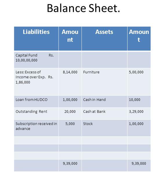 Balance Sheet.LiabilitiesAmou nt AssetsAmoun t Capital Fund Rs.