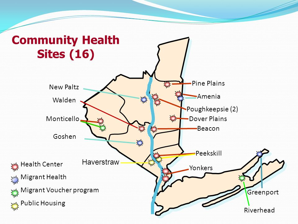 SULLIVAN Pine Plains Amenia Poughkeepsie (2) Dover Plains Beacon Peekskill Greenport Monticello New Paltz Walden Goshen Health Center Migrant Health Migrant Voucher program Public Housing Community Health Sites (16) Haverstraw Riverhead Yonkers