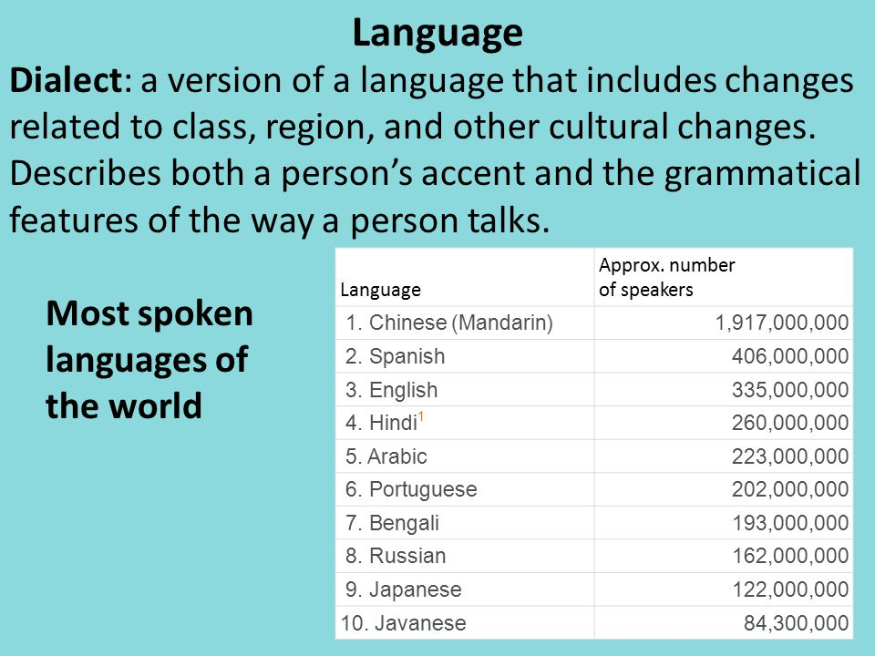 Language Approx. number of speakers 1. Chinese (Mandarin)1,917,000,000 2.