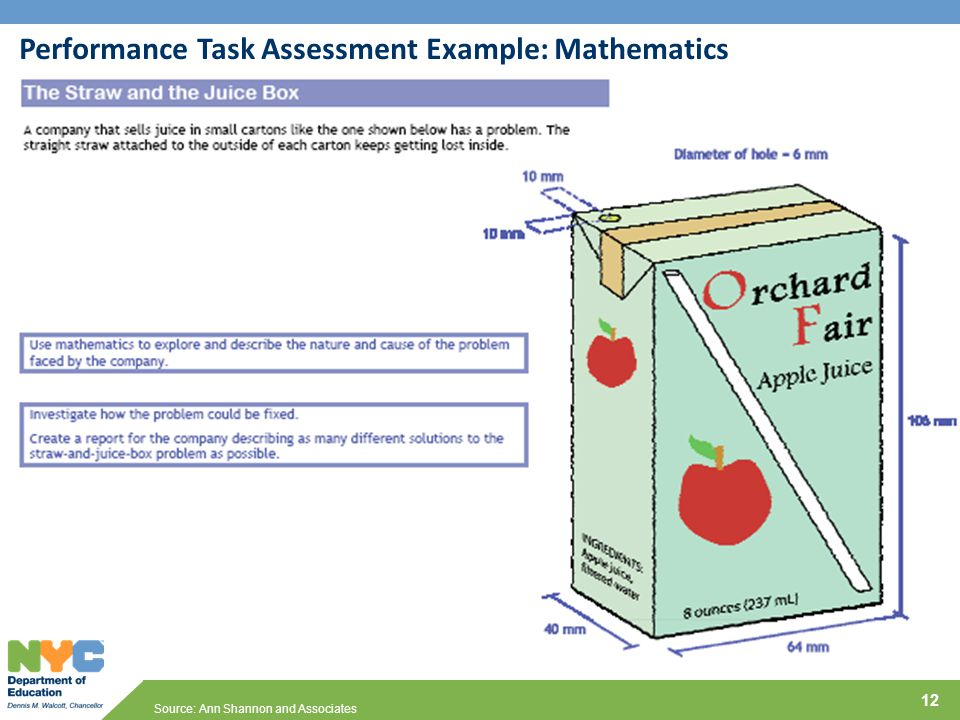 Source: Ann Shannon and Associates Performance Task Assessment Example: Mathematics 12