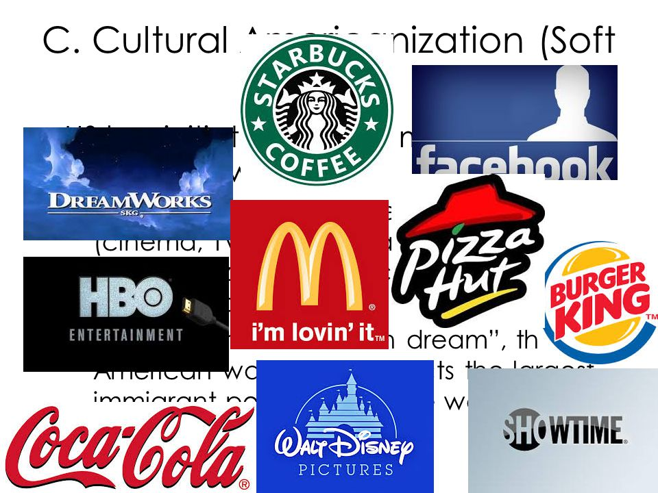 C. Cultural Americanization (Soft Power) US has initiated cultural models which are spread worldwide – Malls, fast-food, mainstream culture (cinema, T