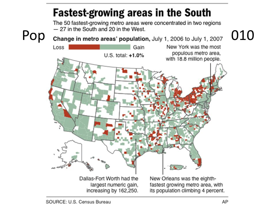 The Sun Belt and Population Growth Trends 2000-2010
