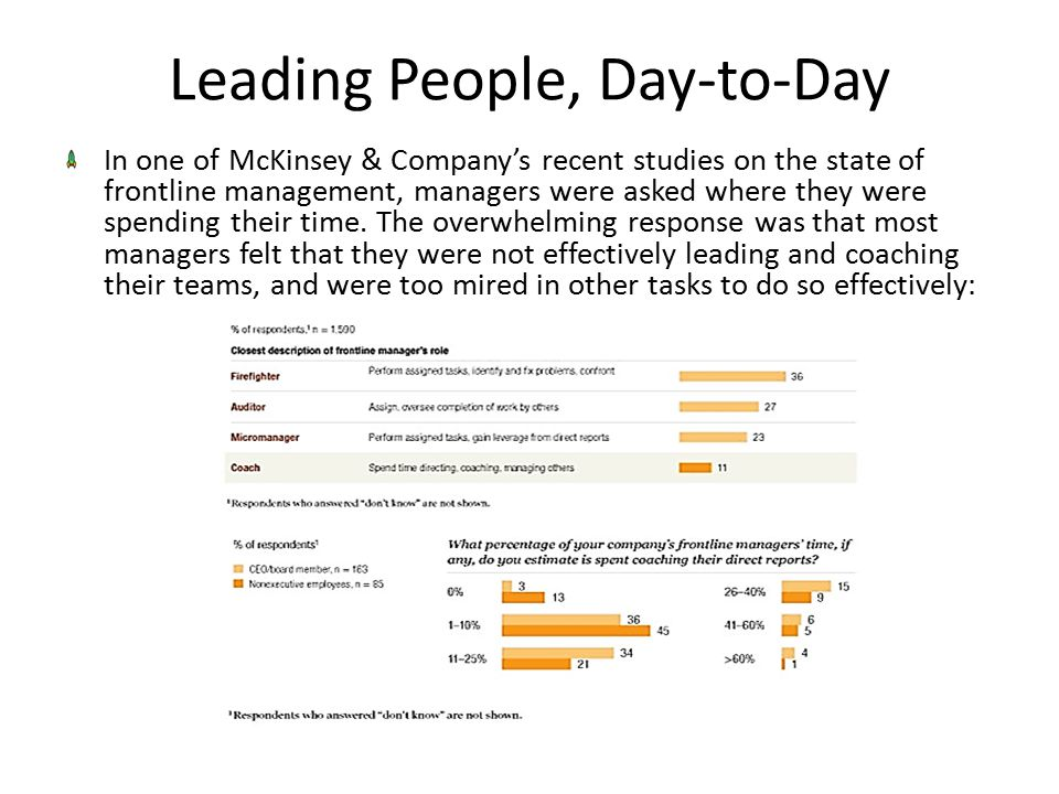 Leading People, Day-to-Day In one of McKinsey & Company's recent studies on the state of frontline management, managers were asked where they were spending their time.