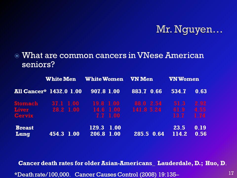  What are common cancers in VNese American seniors? White Men White Women VN Men VN Women All Cancer* 1432.0 1.00 907.8 1.00 883.7 0.66 534.7 0.63 St