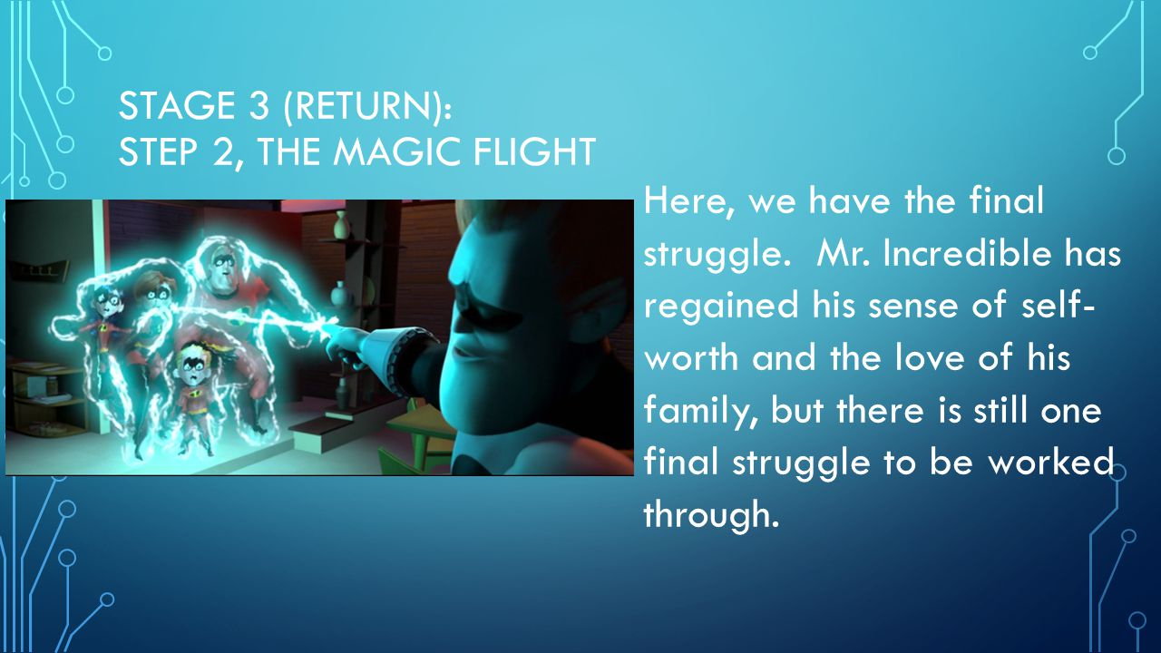 STAGE 3 (RETURN): STEP 2, THE MAGIC FLIGHT Here, we have the final struggle.