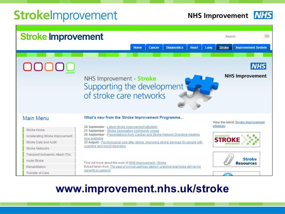 www.improvement.nhs.uk/stroke