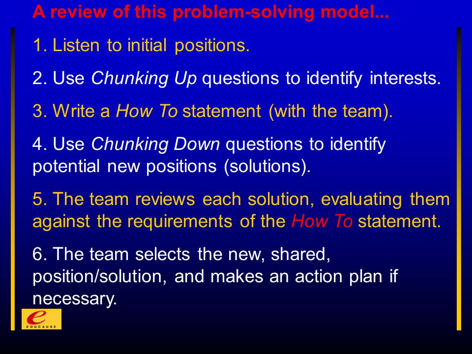 A review of this problem-solving model... 1. Listen to initial positions.