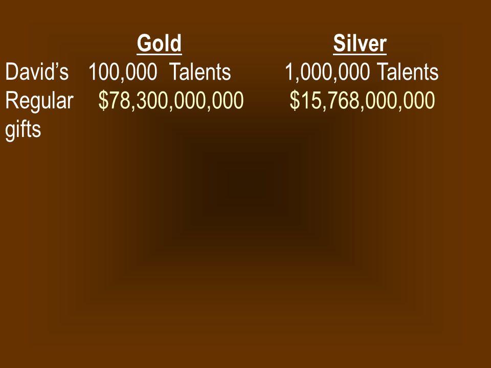 GoldSilver 100,000 Talents 1,000,000 Talents $78,300,000,000 $15,768,000,000 David's Regular gifts