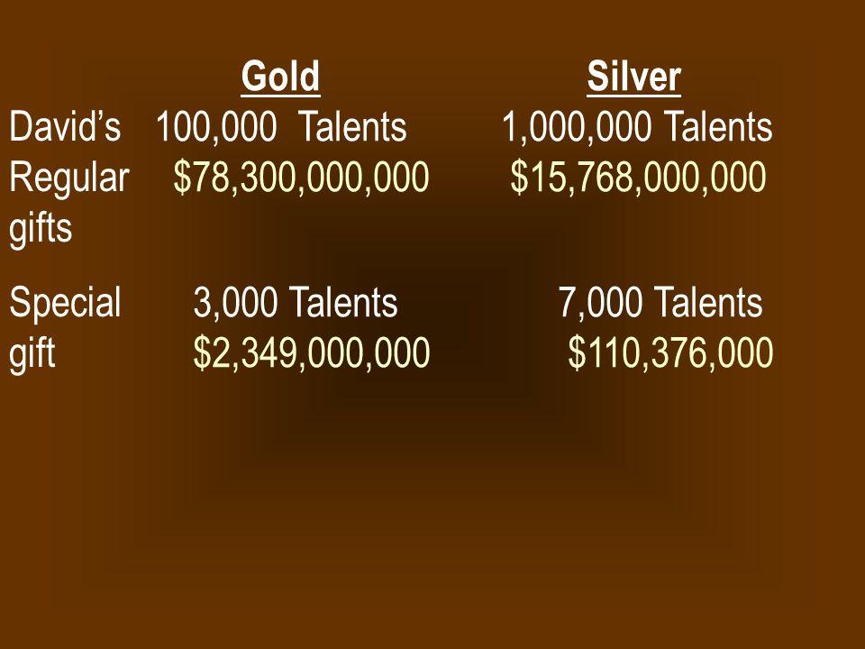 GoldSilver 100,000 Talents 1,000,000 Talents $78,300,000,000 $15,768,000,000 3,000 Talents 7,000 Talents $2,349,000,000 $110,376,000 David's Regular g