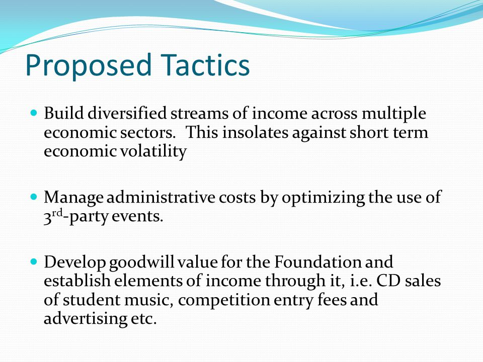 Proposed Tactics Build diversified streams of income across multiple economic sectors.