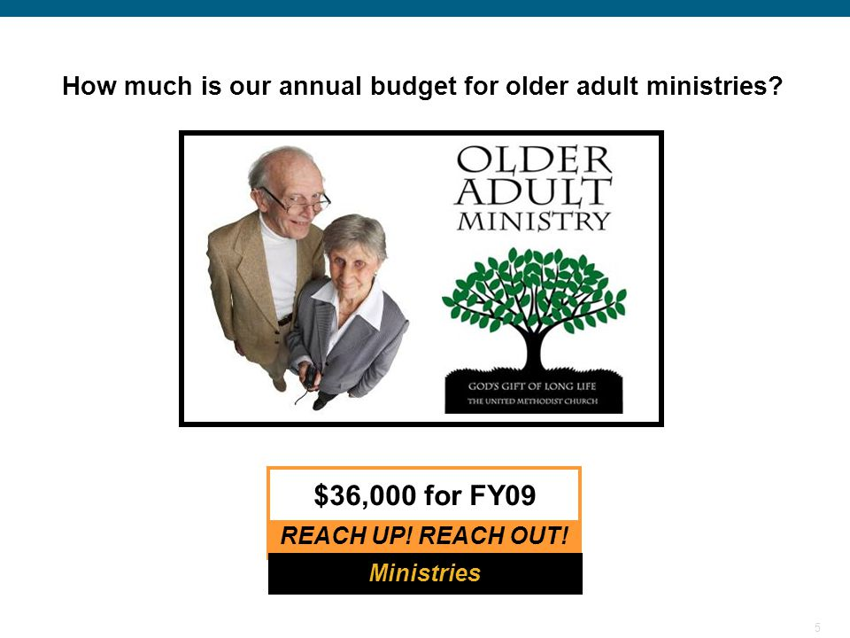 6 How much is our annual commitment to UMC apportionments.