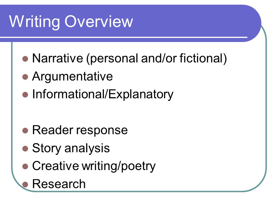 Writing Overview Narrative (personal and/or fictional) Argumentative Informational/Explanatory Reader response Story analysis Creative writing/poetry Research