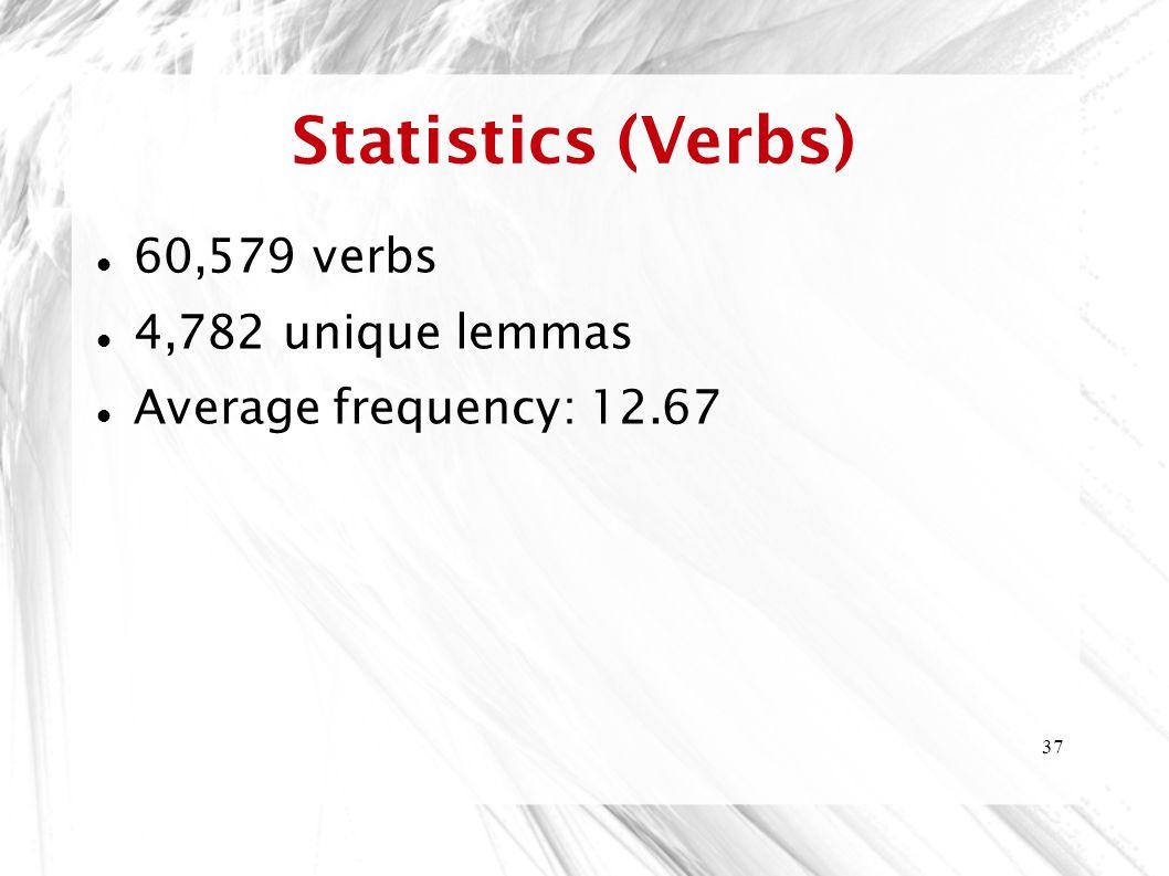 37 Statistics (Verbs) 60,579 verbs 4,782 unique lemmas Average frequency: 12.67