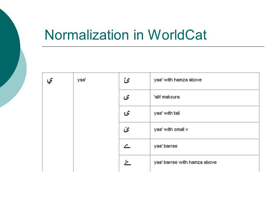 Normalization in WorldCat