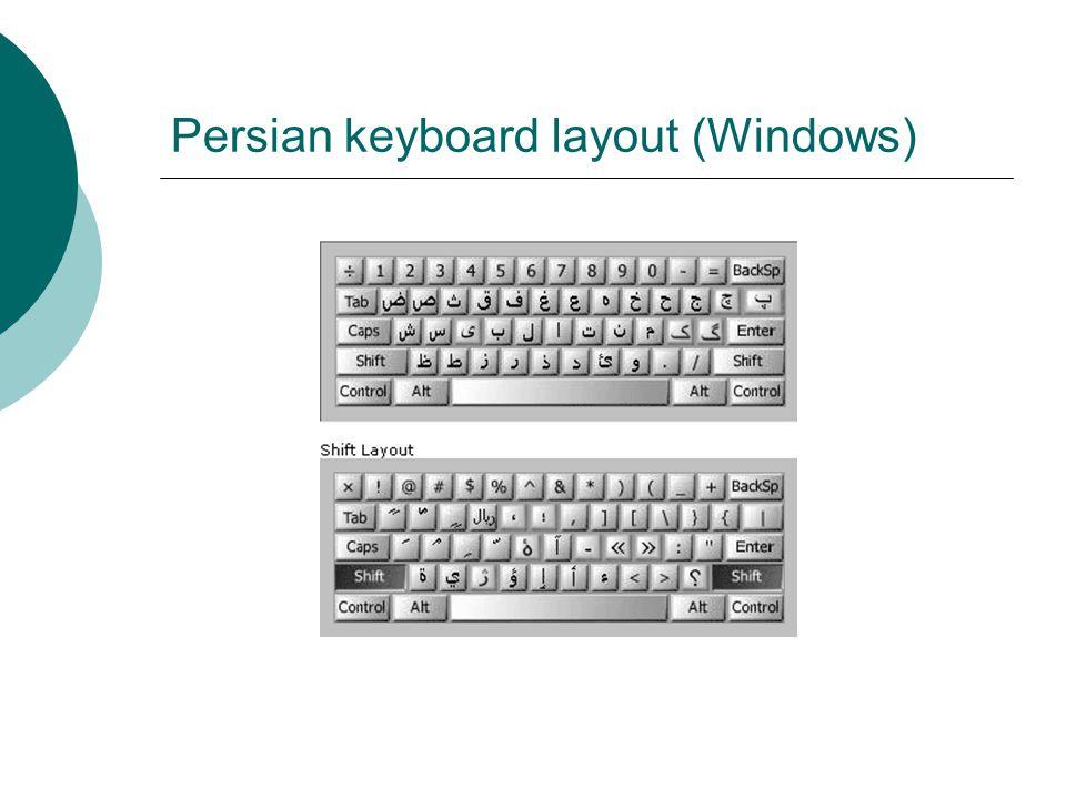 Persian keyboard layout (Windows)