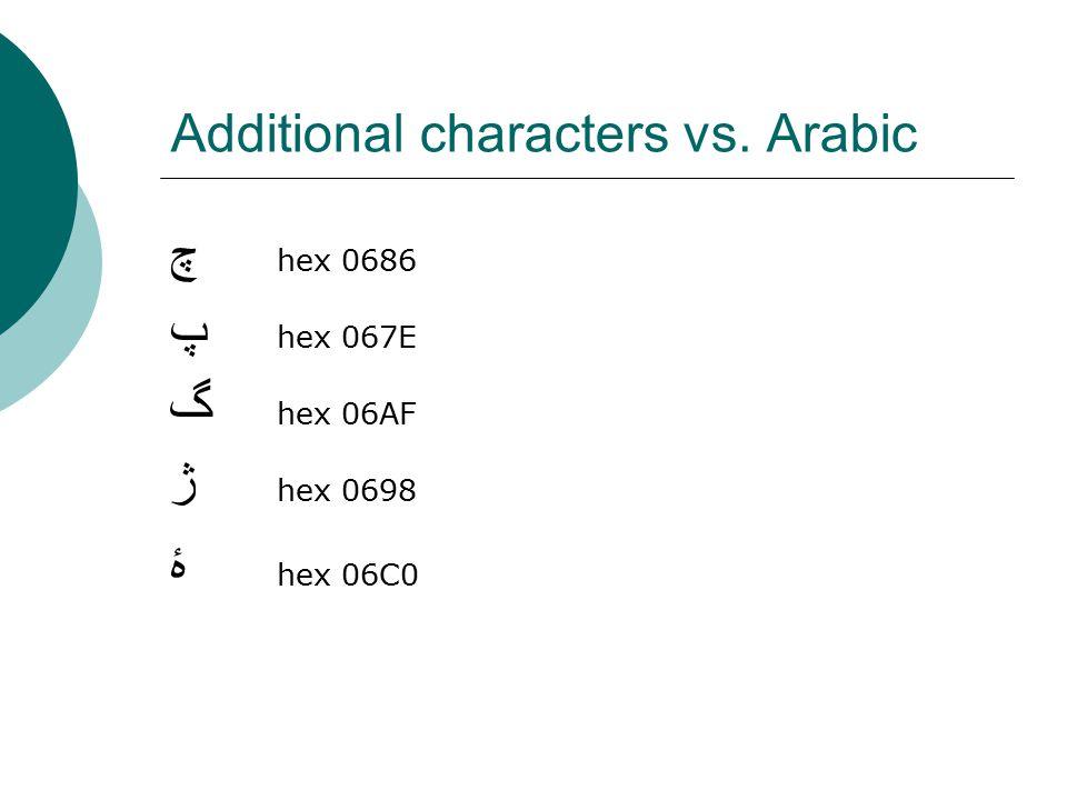 Additional characters vs. Arabic چ hex 0686 پ hex 067E گ hex 06AF ژ hex 0698 ۀ hex 06C0