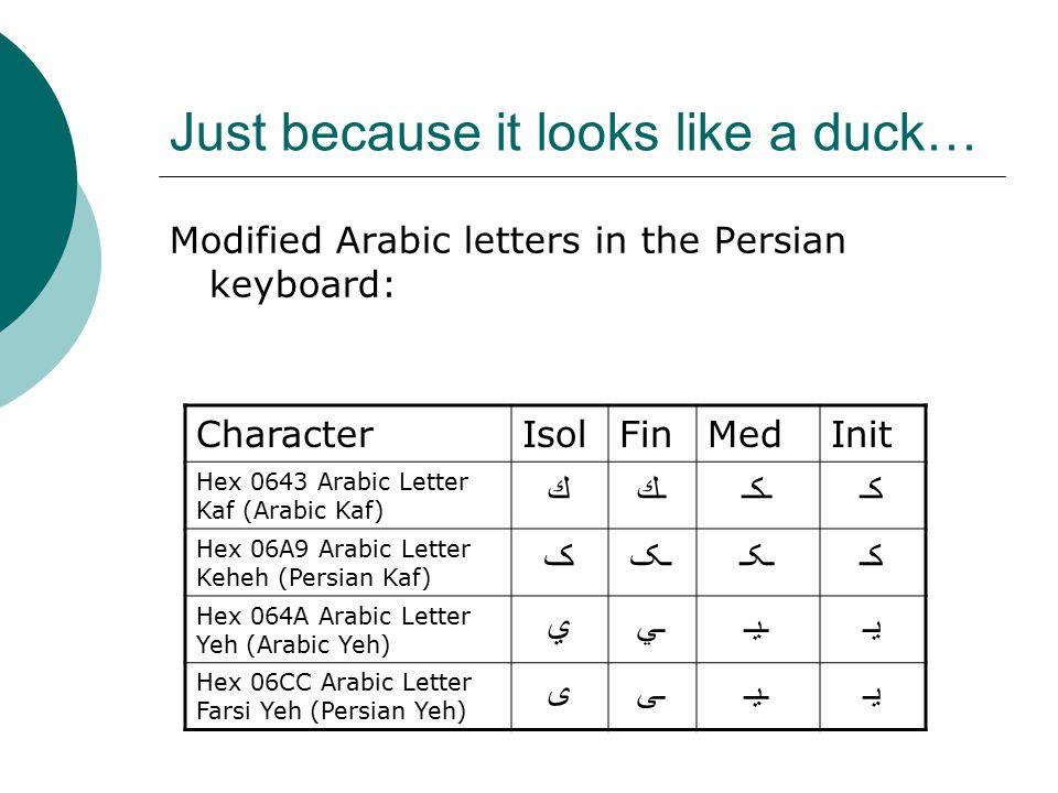 Just because it looks like a duck… Modified Arabic letters in the Persian keyboard: CharacterIsolFinMedInit Hex 0643 Arabic Letter Kaf (Arabic Kaf) كـكـكـكـ Hex 06A9 Arabic Letter Keheh (Persian Kaf) کـکـکـکـ Hex 064A Arabic Letter Yeh (Arabic Yeh) يـيـيـيـ Hex 06CC Arabic Letter Farsi Yeh (Persian Yeh) یـیـیـیـ