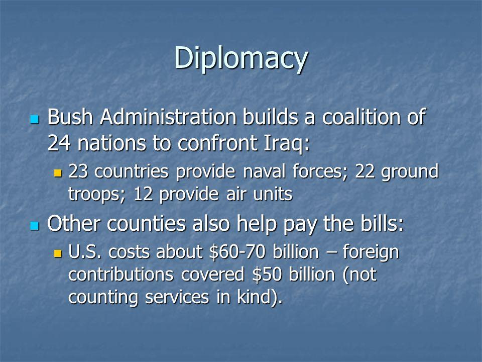 Diplomacy Bush Administration builds a coalition of 24 nations to confront Iraq: Bush Administration builds a coalition of 24 nations to confront Iraq