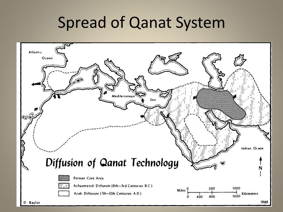 Spread of Qanat System
