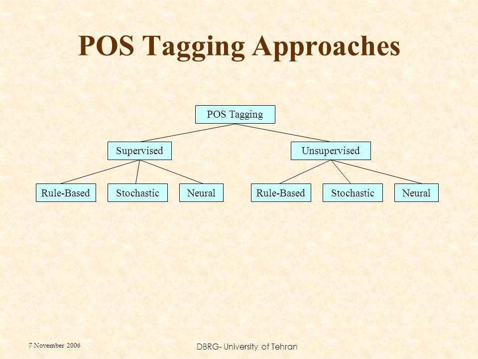 7 November 2006 DBRG- University of Tehran POS Tagging Approaches POS Tagging SupervisedUnsupervised Rule-BasedStochasticNeuralRule-BasedStochasticNeu