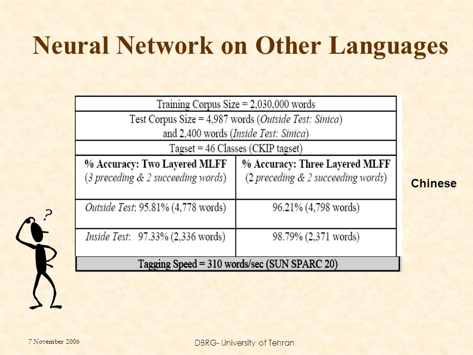 7 November 2006 DBRG- University of Tehran Neural Network on Other Languages Chinese