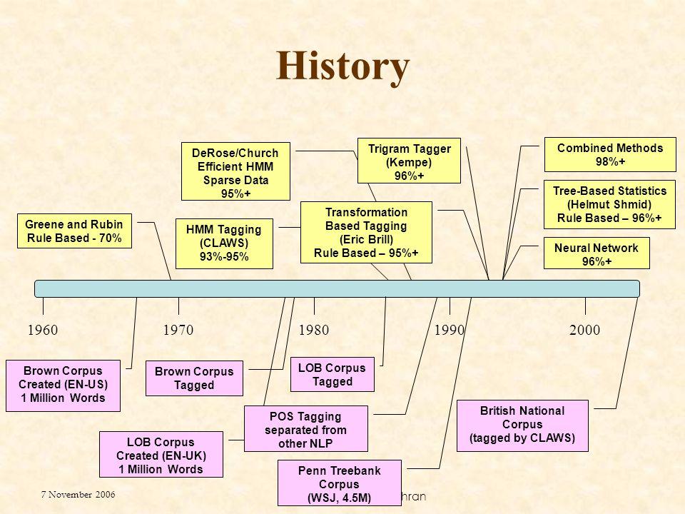 7 November 2006 DBRG- University of Tehran Penn Treebank Corpus (WSJ, 4.5M) History 19601970198019902000 Brown Corpus Created (EN-US) 1 Million Words