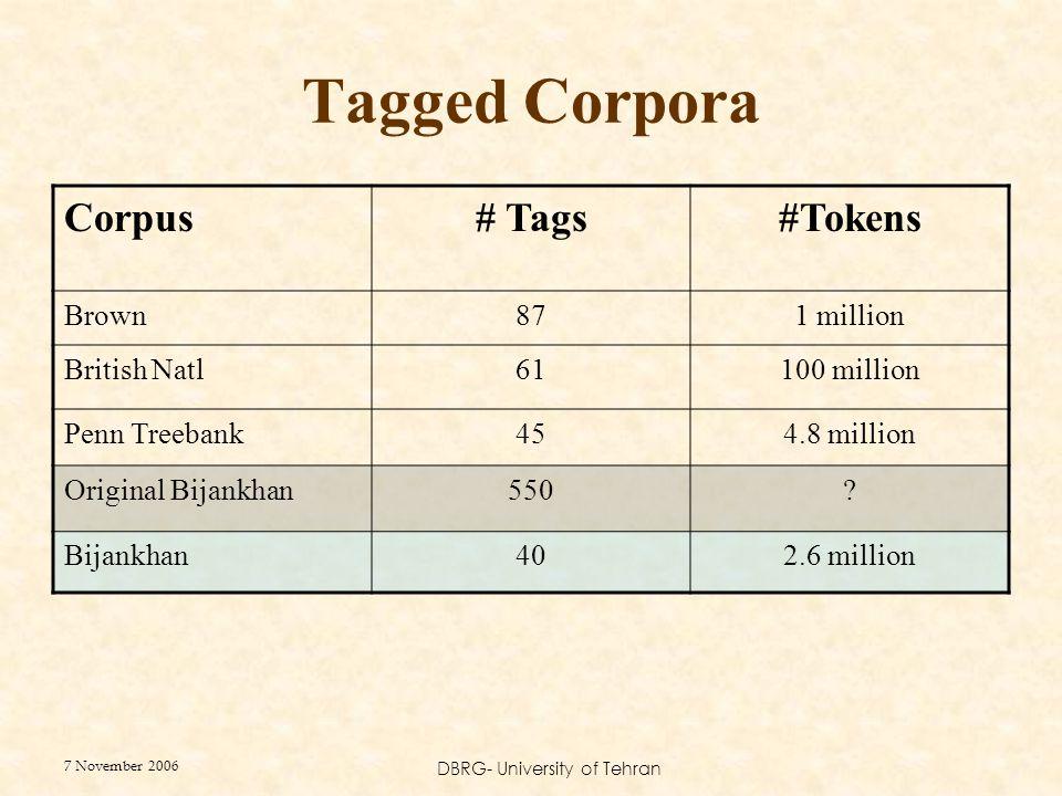 7 November 2006 DBRG- University of Tehran Tagged Corpora Corpus# Tags#Tokens Brown871 million British Natl61100 million Penn Treebank454.8 million Or