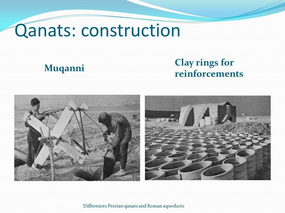 Qanats: construction Muqanni Clay rings for reinforcements Differences Persian qanats and Roman aqueducts