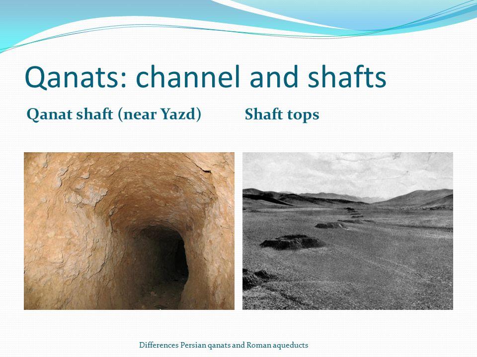 Qanats: channel and shafts Qanat shaft (near Yazd) Shaft tops Differences Persian qanats and Roman aqueducts