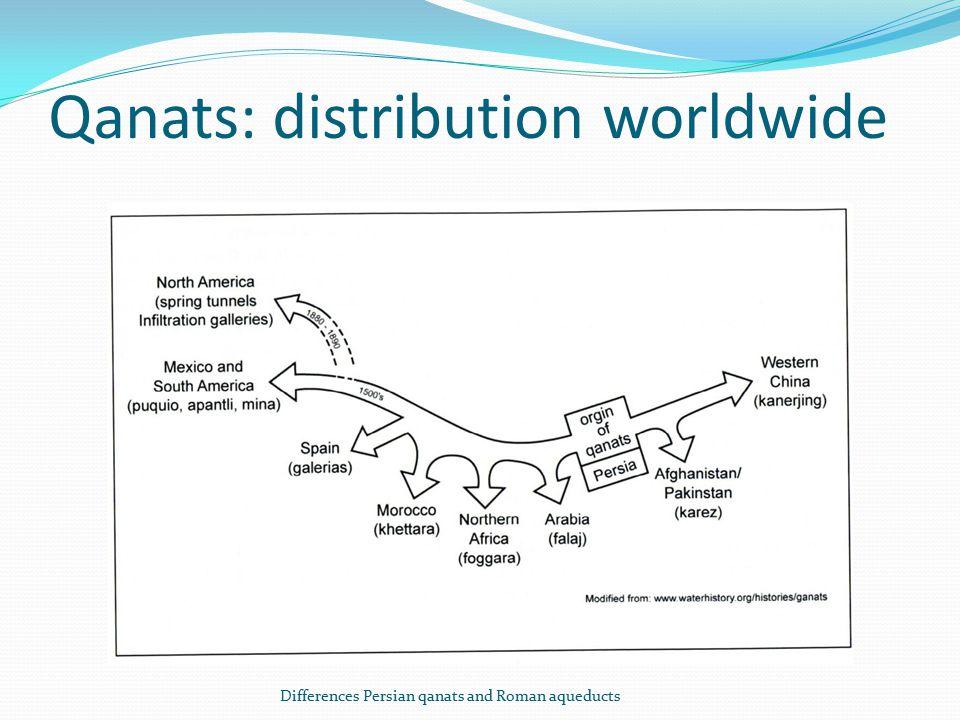 Qanats: distribution worldwide Differences Persian qanats and Roman aqueducts