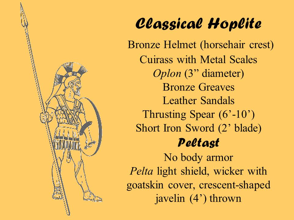Classical Hoplite Bronze Helmet (horsehair crest) Cuirass with Metal Scales Oplon (3 diameter) Bronze Greaves Leather Sandals Thrusting Spear (6'-10') Short Iron Sword (2' blade) Peltast No body armor Pelta light shield, wicker with goatskin cover, crescent-shaped javelin (4') thrown
