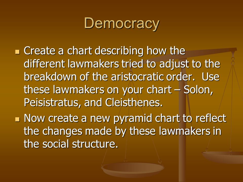 Democracy Create a chart describing how the different lawmakers tried to adjust to the breakdown of the aristocratic order. Use these lawmakers on you
