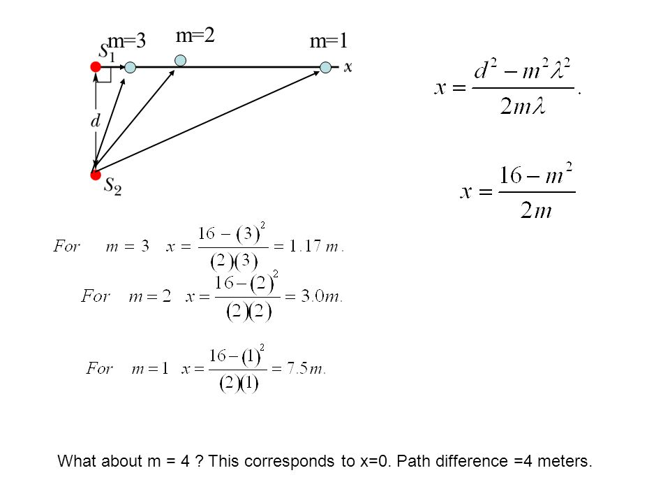 m=3 What about m = 4 This corresponds to x=0. Path difference =4 meters. m=2 m=1