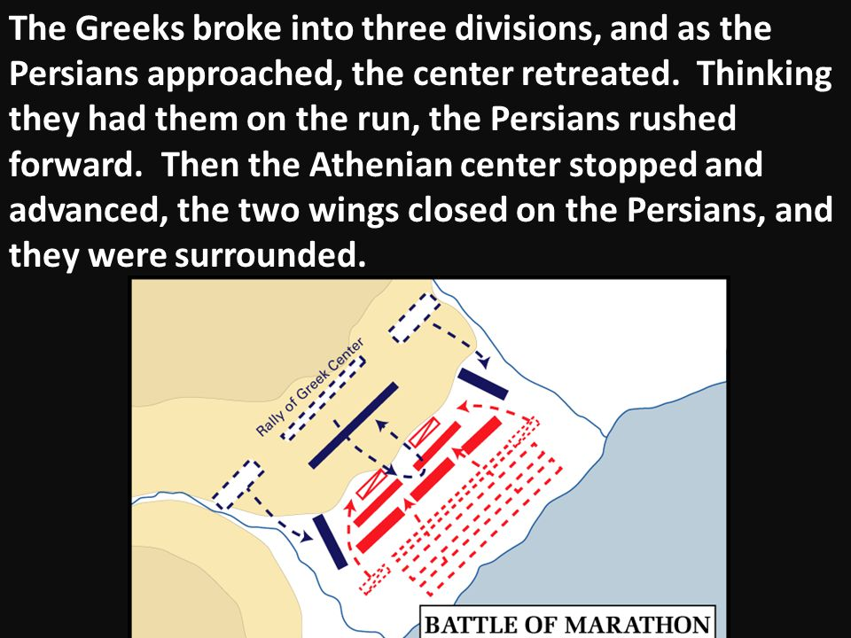 The Greeks broke into three divisions, and as the Persians approached, the center retreated. Thinking they had them on the run, the Persians rushed fo