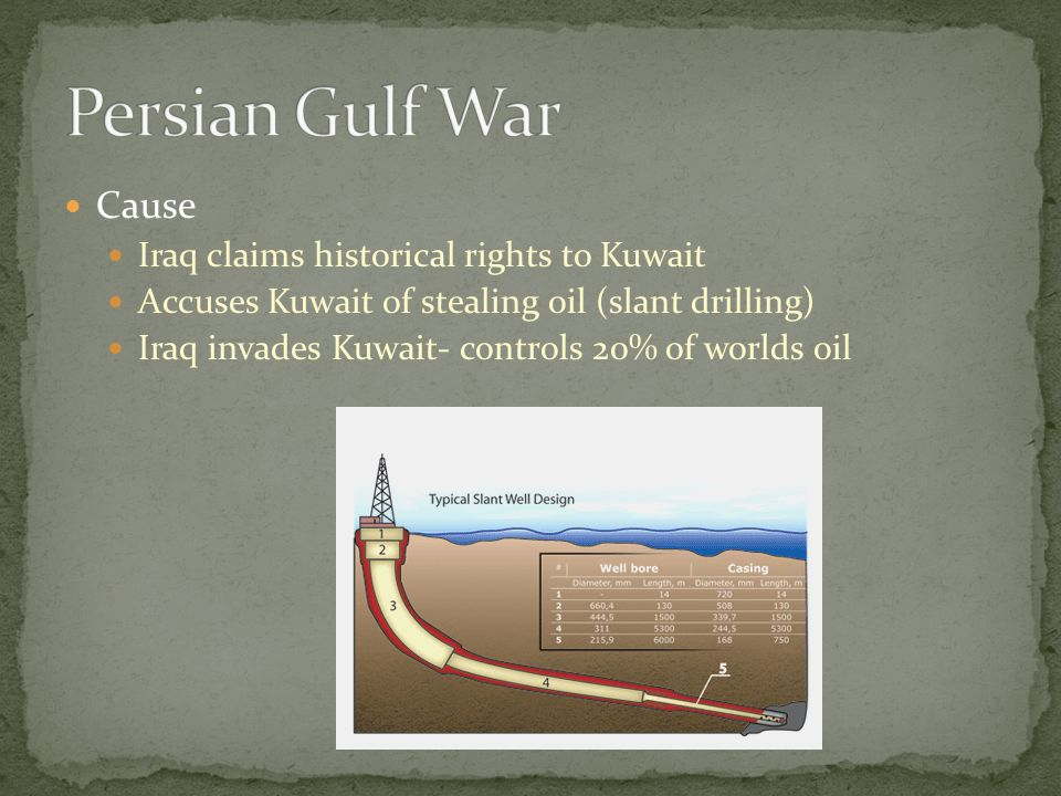 Cause Iraq claims historical rights to Kuwait Accuses Kuwait of stealing oil (slant drilling) Iraq invades Kuwait- controls 20% of worlds oil