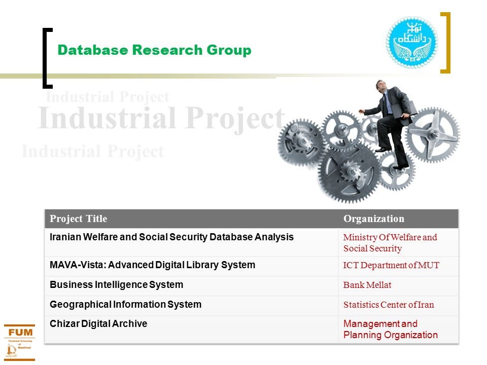 Database Research Group Related Course: 1.Introduction to Database Systems 2.