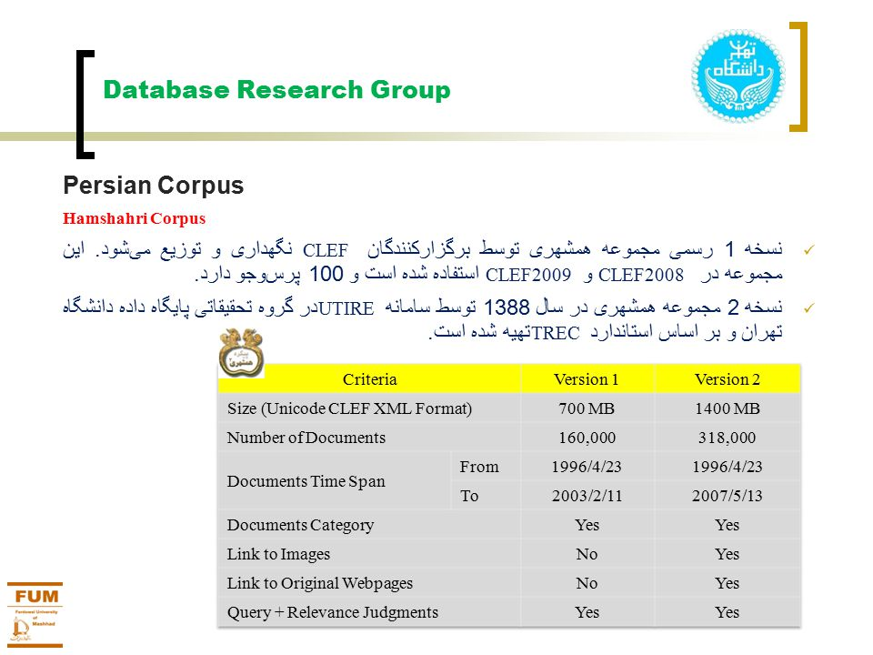 Database Research Group Persian Corpus Bijankhan Corpus Bijankhan corpus is a tagged corpus that is suitable for natural language processing research on the Persian (Farsi) language.