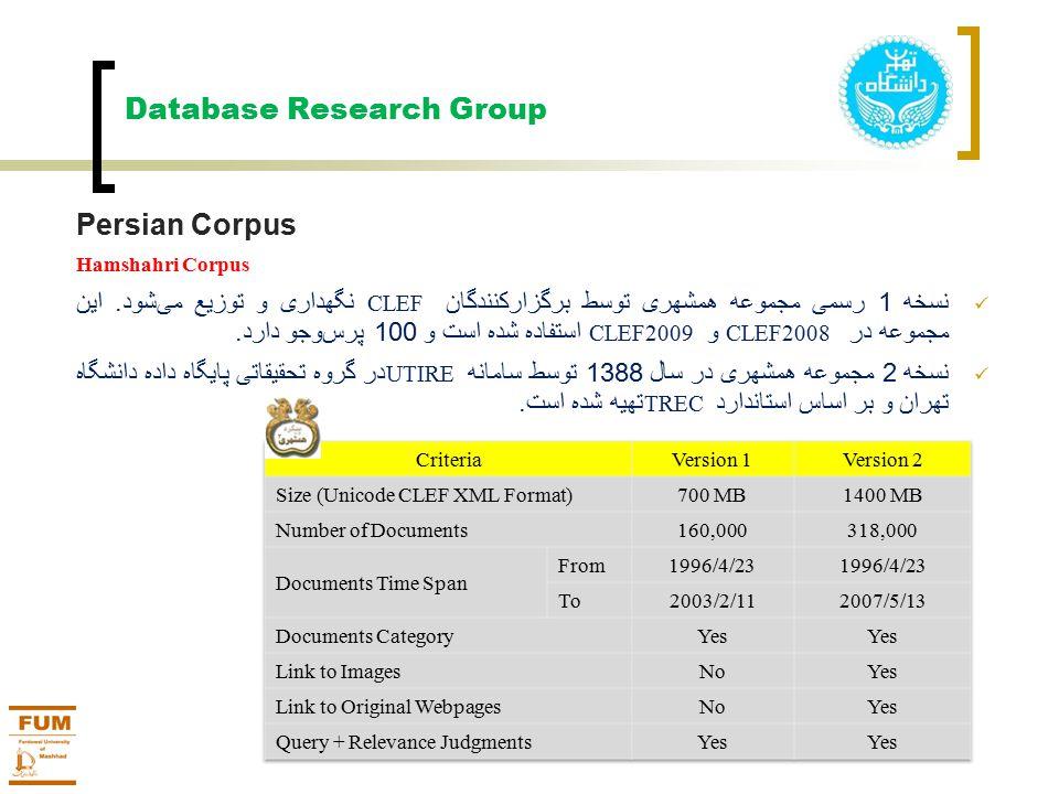 Database Research Group Persian Corpus Hamshahri Corpus نسخه 1 رسمی مجموعه همشهری توسط برگزارکنندگان CLEF نگهداری و توزیع میشود.