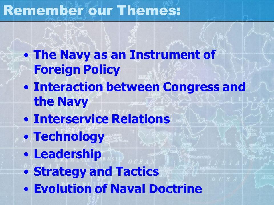 Command & Control of the Sea 1.Defend against sea-borne attack 2.