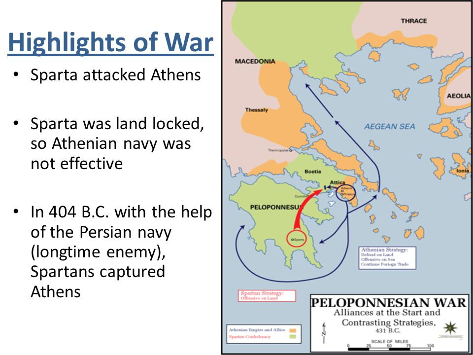 Highlights of War Sparta attacked Athens Sparta was land locked, so Athenian navy was not effective In 404 B.C.