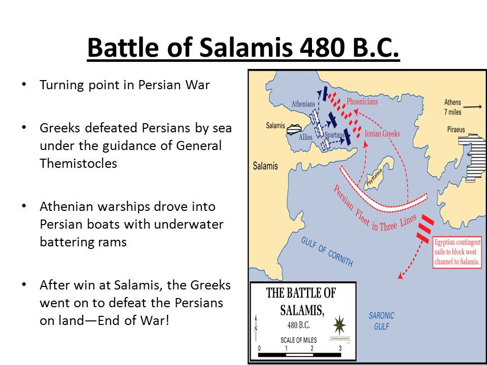 Battle of Salamis 480 B.C.