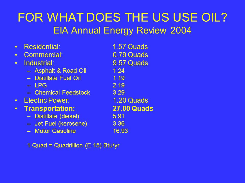 FOR WHAT DOES THE US USE OIL.