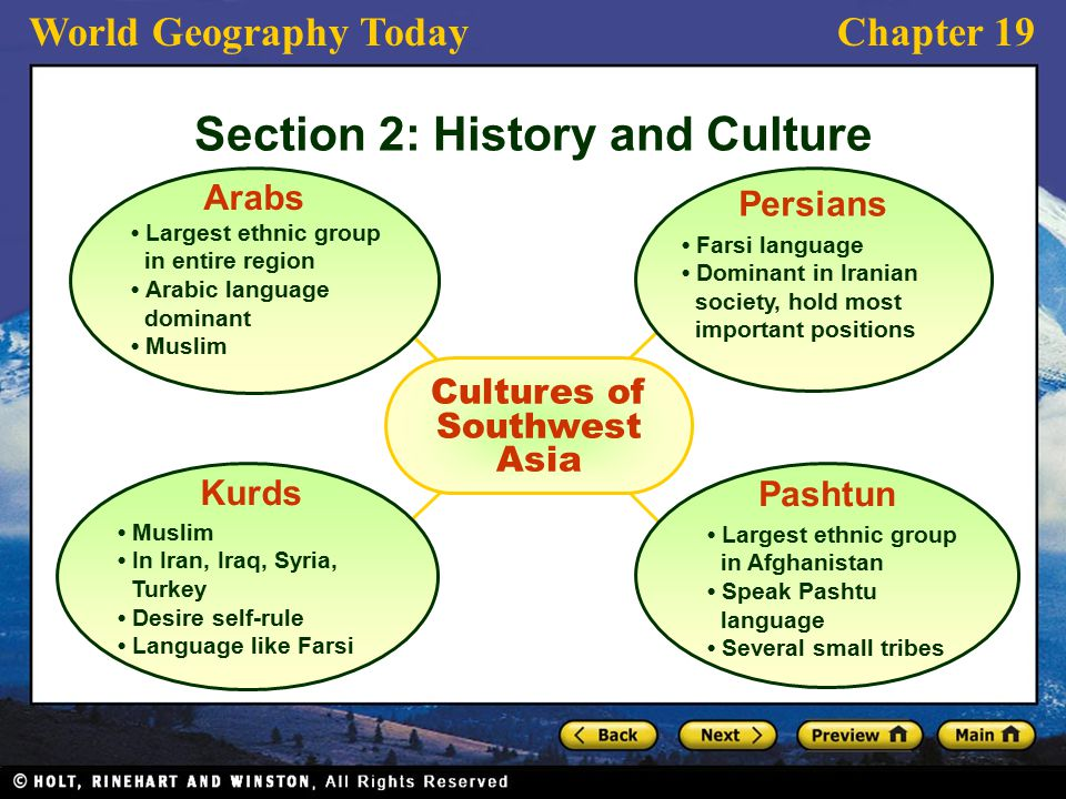 World Geography TodayChapter 19 Arabs Largest ethnic group in entire region Arabic language dominant Muslim Persians Farsi language Dominant in Irania
